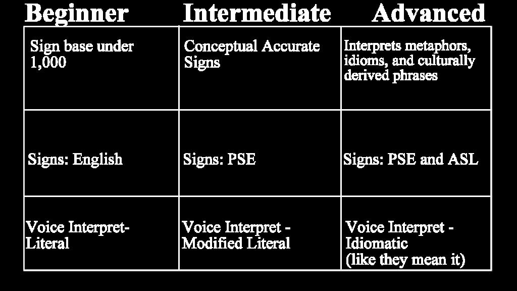 Rank Chart